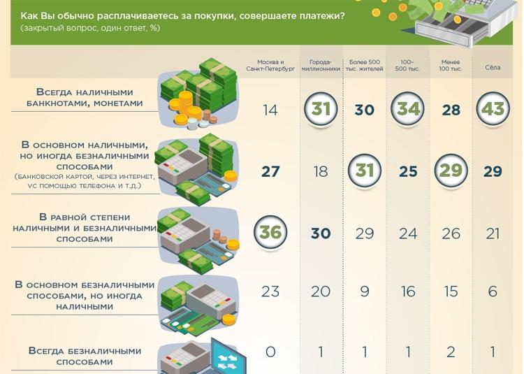 Фото - В России может быть введена комиссия за снятие денег с банковских карт»